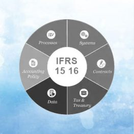IFRS-15-16